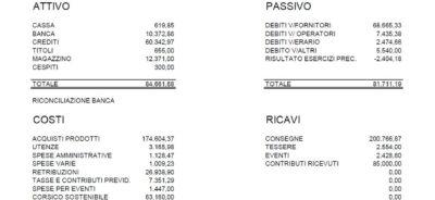Bilancio_BM_2012